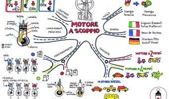 MAPPA-MOTORE-A-SCOPPIO-PIETRO-SCHIROLI